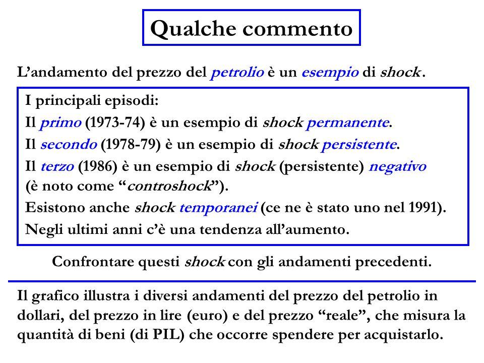 L'andamento del prezzo del petrolio è un esempio di shock. Qualche commento I principali episodi: Il primo (1973-74) è un esempio di shock permanente.