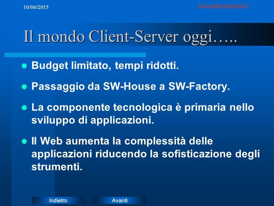 AvantiIndietro luca.padovano@alya.it 10/06/2015 Il mondo Client-Server oggi…..
