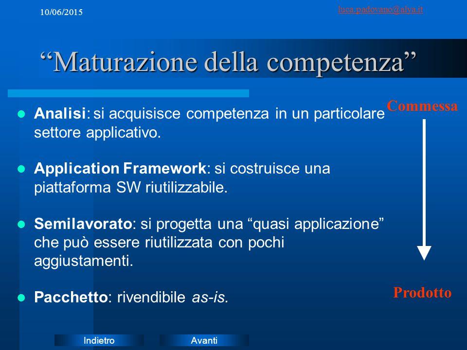 AvantiIndietro luca.padovano@alya.it 10/06/2015 Maturazione della competenza Analisi: si acquisisce competenza in un particolare settore applicativo.