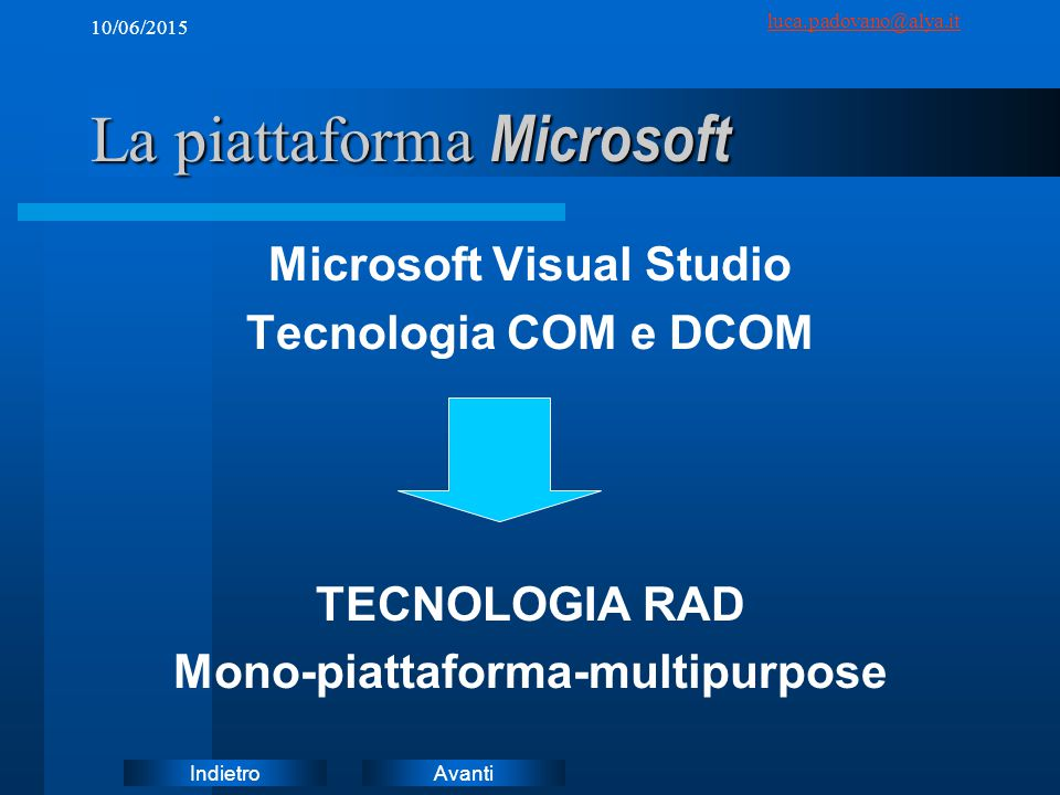 AvantiIndietro luca.padovano@alya.it 10/06/2015 La piattaforma Microsoft Microsoft Visual Studio Tecnologia COM e DCOM TECNOLOGIA RAD Mono-piattaforma-multipurpose