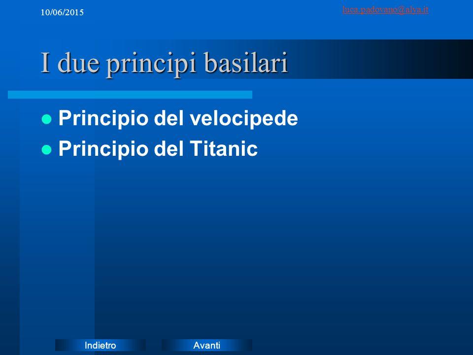 AvantiIndietro luca.padovano@alya.it 10/06/2015 I due principi basilari Principio del velocipede Principio del Titanic