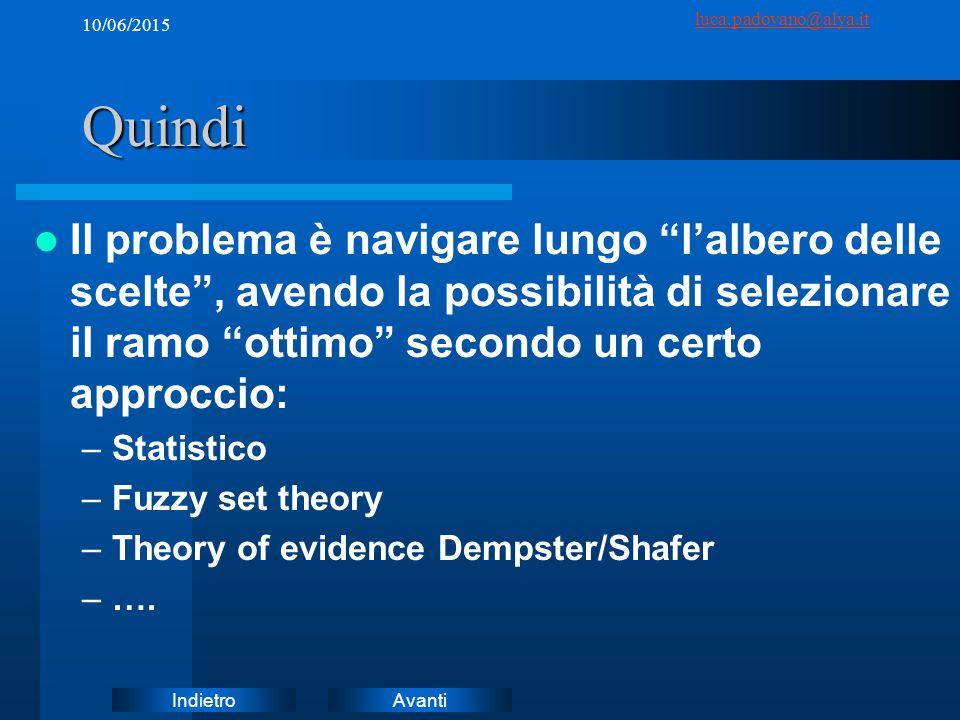 AvantiIndietro luca.padovano@alya.it 10/06/2015Quindi Il problema è navigare lungo l'albero delle scelte , avendo la possibilità di selezionare il ramo ottimo secondo un certo approccio: –Statistico –Fuzzy set theory –Theory of evidence Dempster/Shafer –….