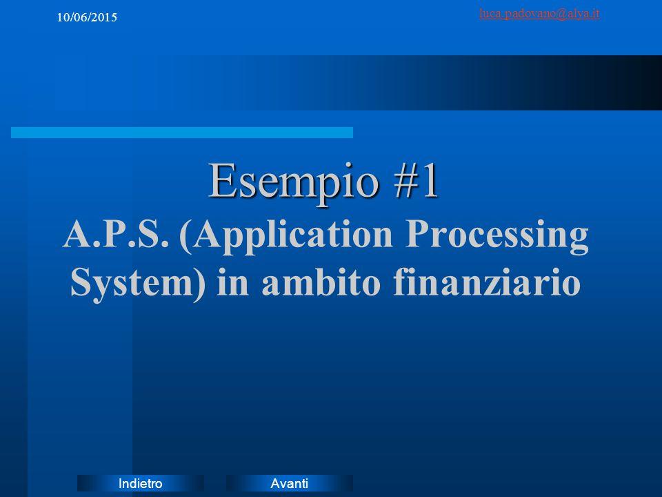 AvantiIndietro luca.padovano@alya.it 10/06/2015 Esempio #1 Esempio #1 A.P.S. (Application Processing System) in ambito finanziario