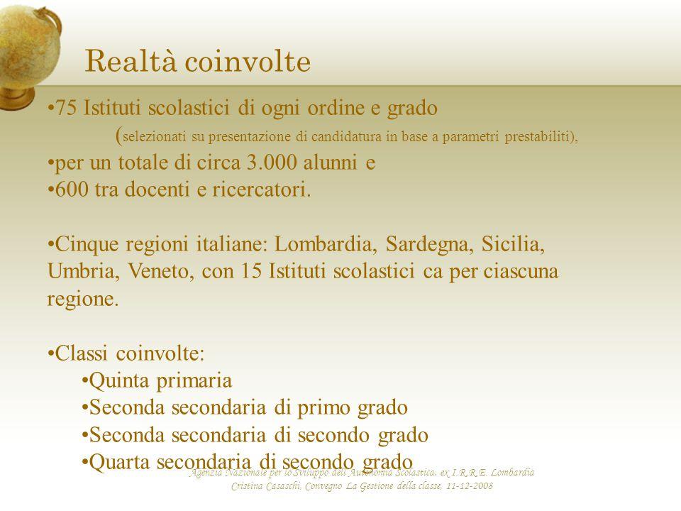 Agenzia Nazionale per lo Sviluppo dell'Autonomia Scolastica, ex I.R.R.E. Lombardia Cristina Casaschi, Convegno La Gestione della classe, 11-12-2008 Re