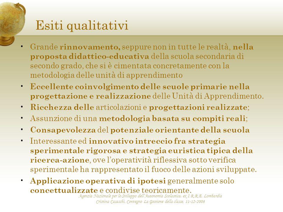 Agenzia Nazionale per lo Sviluppo dell'Autonomia Scolastica, ex I.R.R.E. Lombardia Cristina Casaschi, Convegno La Gestione della classe, 11-12-2008 Es