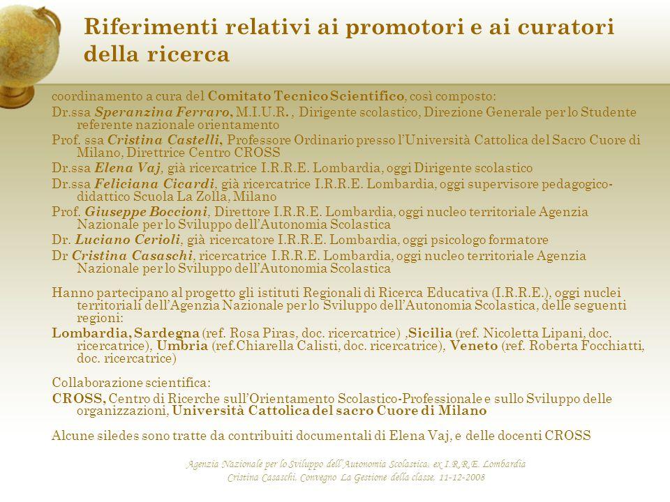 Agenzia Nazionale per lo Sviluppo dell'Autonomia Scolastica, ex I.R.R.E. Lombardia Cristina Casaschi, Convegno La Gestione della classe, 11-12-2008 Ri