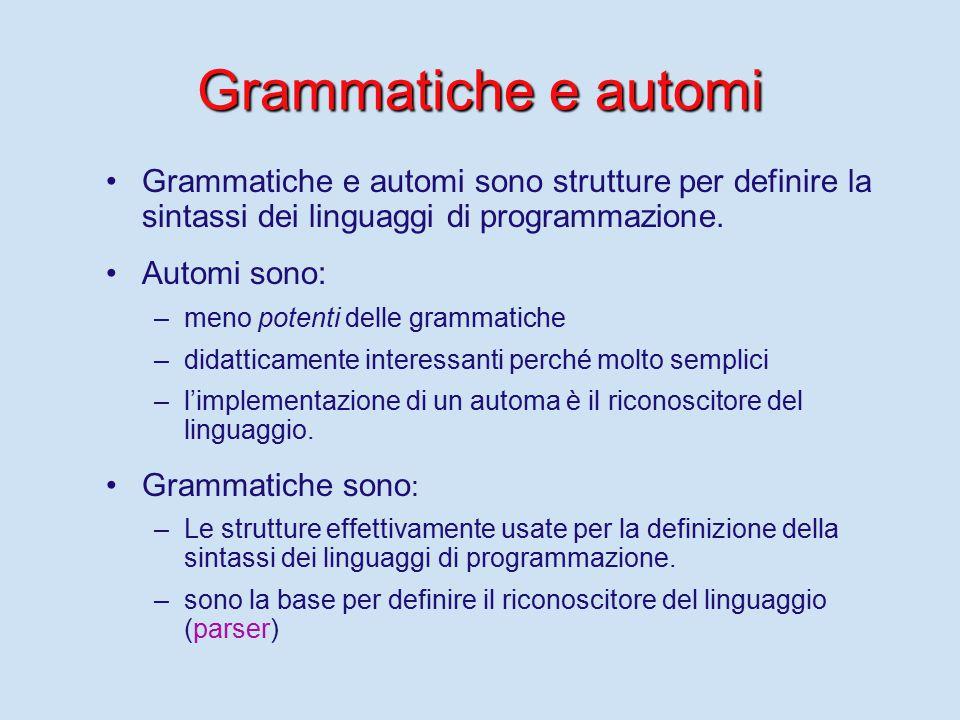 Grammatiche e automi Grammatiche e automi sono strutture per definire la sintassi dei linguaggi di programmazione.