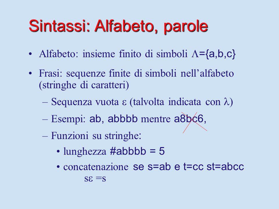Sintassi: Alfabeto, parole Alfabeto: insieme finito di simboli  ={a,b,c} Frasi: sequenze finite di simboli nell'alfabeto (stringhe di caratteri) – –Sequenza vuota  (talvolta indicata con ) – –Esempi: ab, abbbb mentre a8bc6, – –Funzioni su stringhe : lunghezza #abbbb = 5 concatenazione se s=ab e t=cc st=abcc s  =s