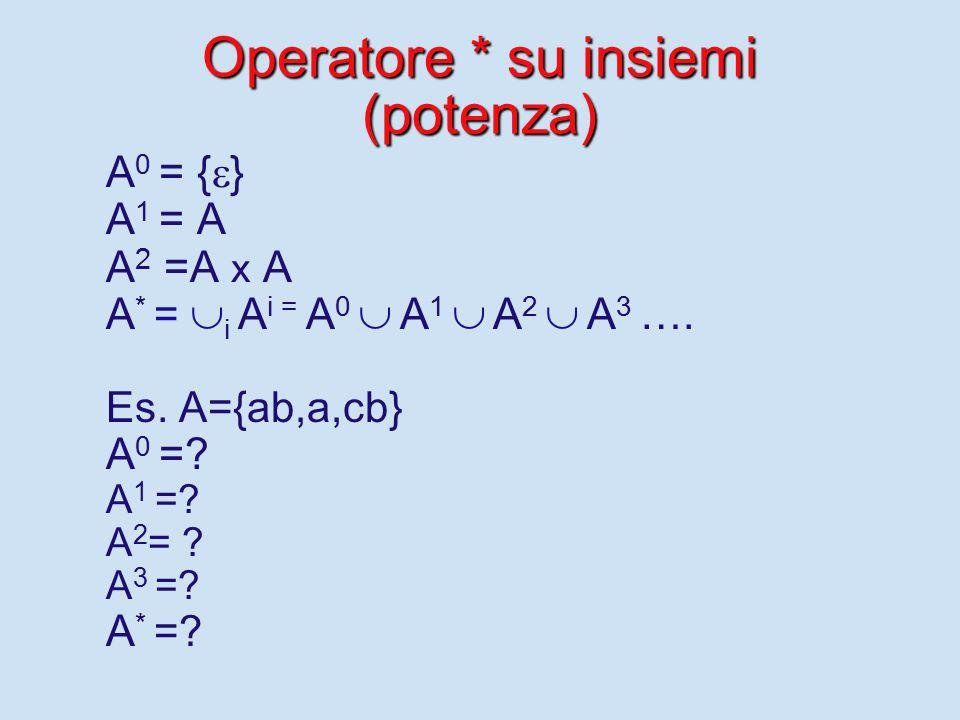 Operatore * su insiemi (potenza) A 0 = {  } A 1 = A A 2 =A x A A * =  i A i = A 0  A 1  A 2  A 3 ….