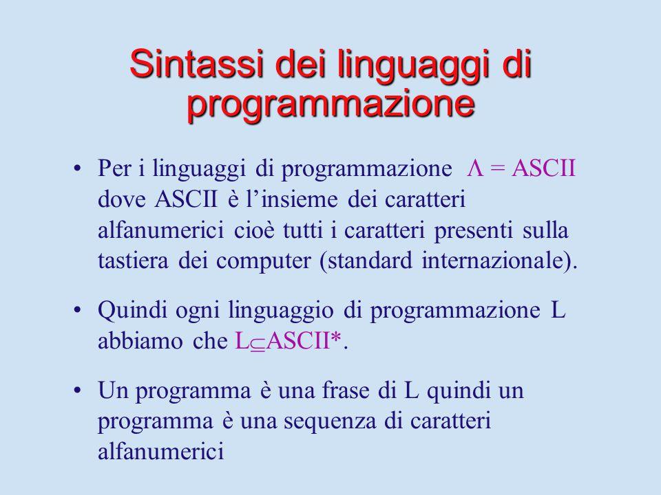 Sintassi dei linguaggi di programmazione Per i linguaggi di programmazione   = ASCII dove ASCII è l'insieme dei caratteri alfanumerici cioè tutti i caratteri presenti sulla tastiera dei computer (standard internazionale).