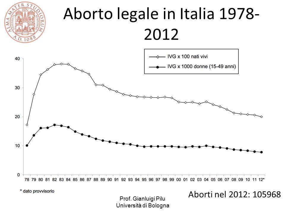 Aborto legale in Italia 1978- 2012 Prof. Gianluigi Pilu Università di Bologna Aborti nel 2012: 105968