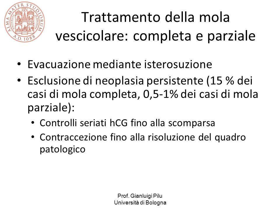 Prof. Gianluigi Pilu Università di Bologna Trattamento della mola vescicolare: completa e parziale Evacuazione mediante isterosuzione Esclusione di ne