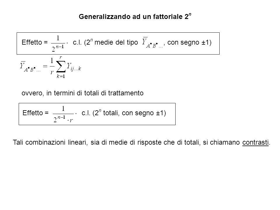 Generalizzando ad un fattoriale 2 n Effetto = c.l.