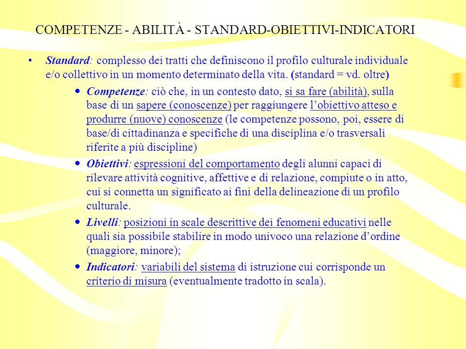 COMPETENZE - ABILITÀ - STANDARD-OBIETTIVI-INDICATORI Standard: complesso dei tratti che definiscono il profilo culturale individuale e/o collettivo in un momento determinato della vita.