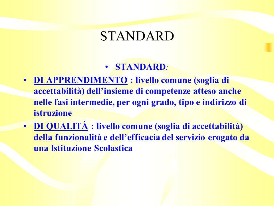 STANDARD STANDARD: DI APPRENDIMENTO : livello comune (soglia di accettabilità) dell'insieme di competenze atteso anche nelle fasi intermedie, per ogni grado, tipo e indirizzo di istruzione DI QUALITÀ : livello comune (soglia di accettabilità) della funzionalità e dell'efficacia del servizio erogato da una Istituzione Scolastica