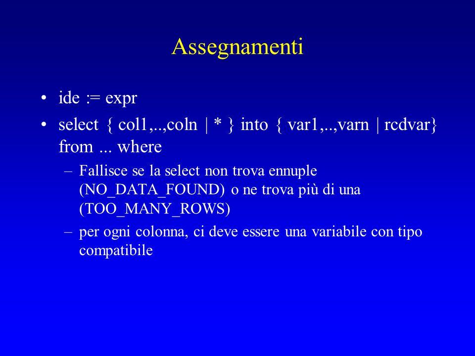 Assegnamenti ide := expr select { col1,..,coln | * } into { var1,..,varn | rcdvar} from... where –Fallisce se la select non trova ennuple (NO_DATA_FOU