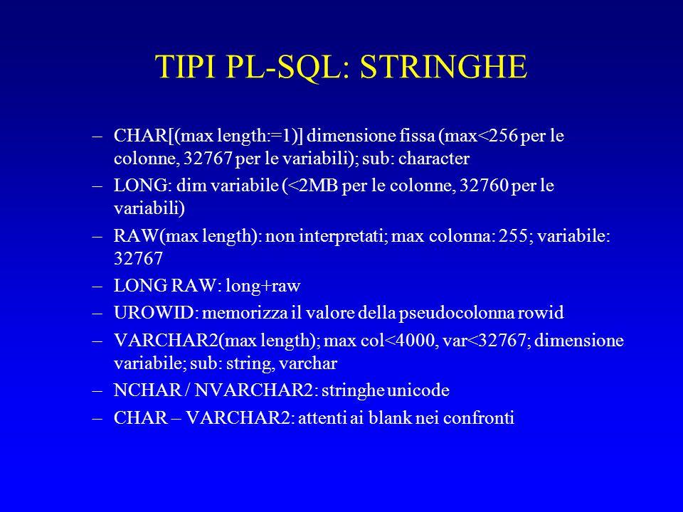 TIPI PL-SQL: STRINGHE –CHAR[(max length:=1)] dimensione fissa (max<256 per le colonne, 32767 per le variabili); sub: character –LONG: dim variabile (<2MB per le colonne, 32760 per le variabili) –RAW(max length): non interpretati; max colonna: 255; variabile: 32767 –LONG RAW: long+raw –UROWID: memorizza il valore della pseudocolonna rowid –VARCHAR2(max length); max col<4000, var<32767; dimensione variabile; sub: string, varchar –NCHAR / NVARCHAR2: stringhe unicode –CHAR – VARCHAR2: attenti ai blank nei confronti