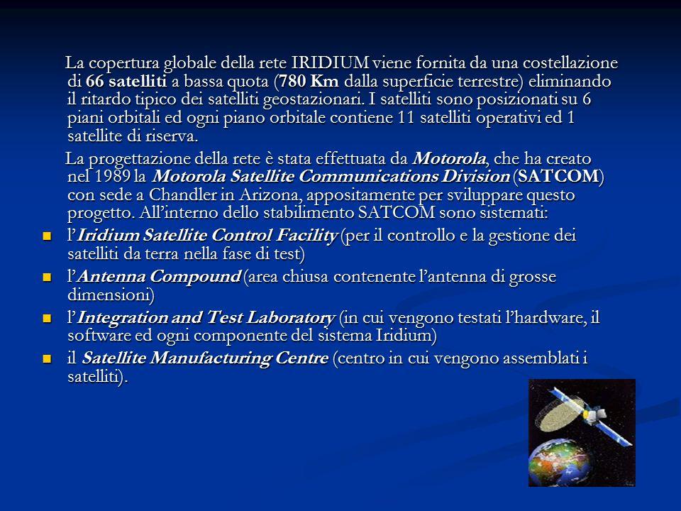 La copertura globale della rete IRIDIUM viene fornita da una costellazione di 66 satelliti a bassa quota (780 Km dalla superficie terrestre) eliminand