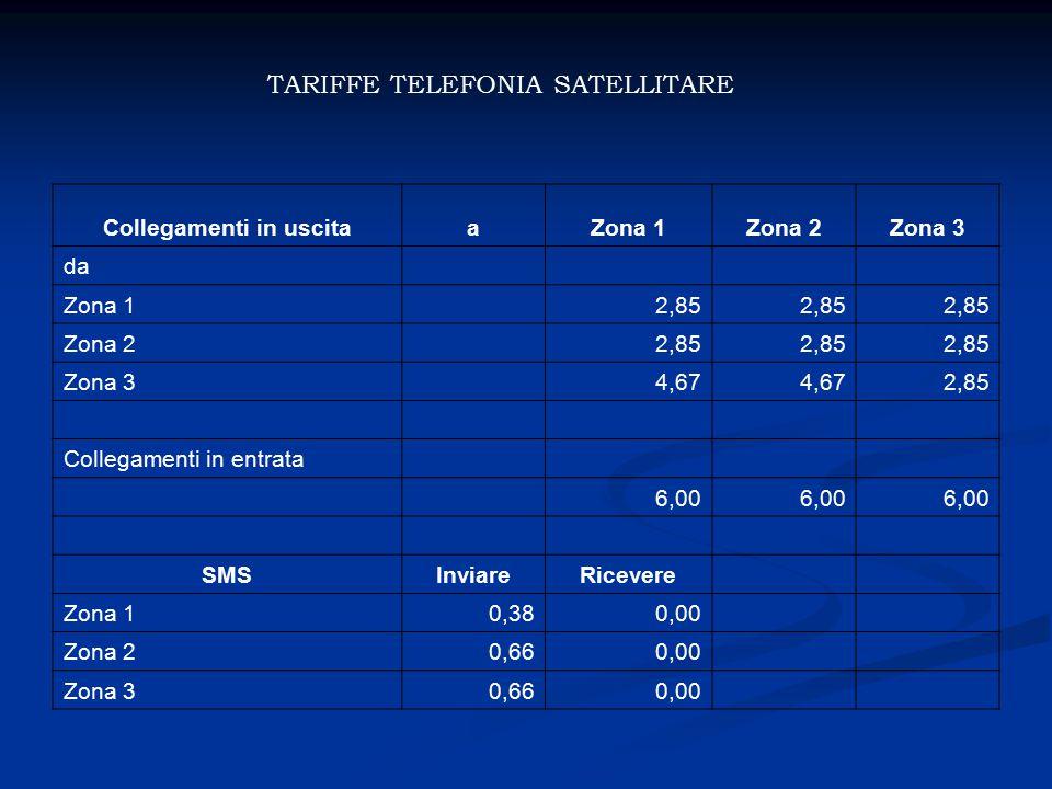 Collegamenti in uscitaaZona 1Zona 2Zona 3 da Zona 1 2,85 Zona 2 2,85 Zona 3 4,67 2,85 Collegamenti in entrata 6,00 SMSInviareRicevere Zona 10,380,00 Z