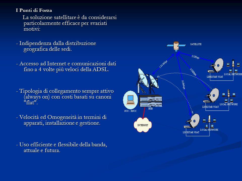 I Punti di Forza I Punti di Forza La soluzione satellitare è da considerarsi particolarmente efficace per svariati motivi: La soluzione satellitare è