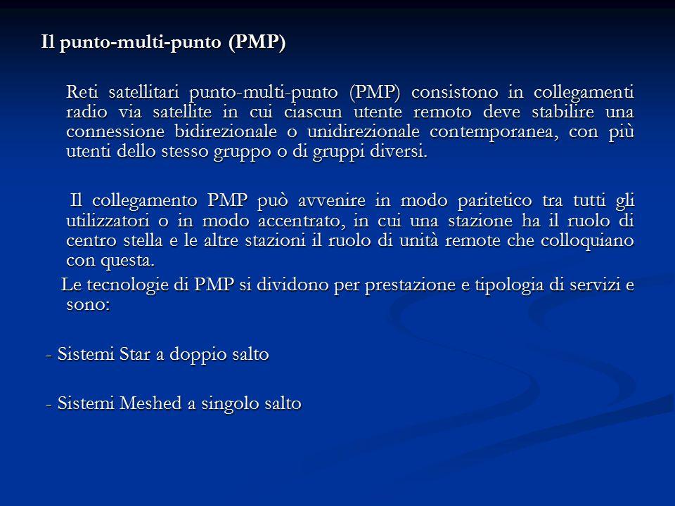 Il punto-multi-punto (PMP) Reti satellitari punto-multi-punto (PMP) consistono in collegamenti radio via satellite in cui ciascun utente remoto deve s