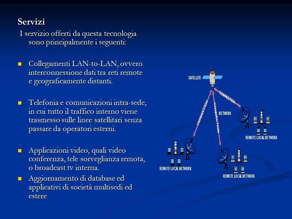 Servizi I servizio offerti da questa tecnologia sono principalmente i seguenti: Collegamenti LAN-to-LAN, ovvero interconnessione dati tra reti remote