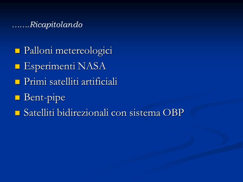 Palloni metereologici Esperimenti NASA Primi satelliti artificiali Bent-pipe Satelliti bidirezionali con sistema OBP …….Ricapitolando