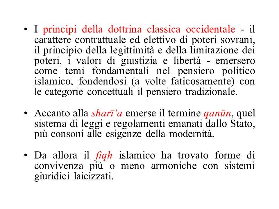 I principi della dottrina classica occidentale - il carattere contrattuale ed elettivo di poteri sovrani, il principio della legittimità e della limit