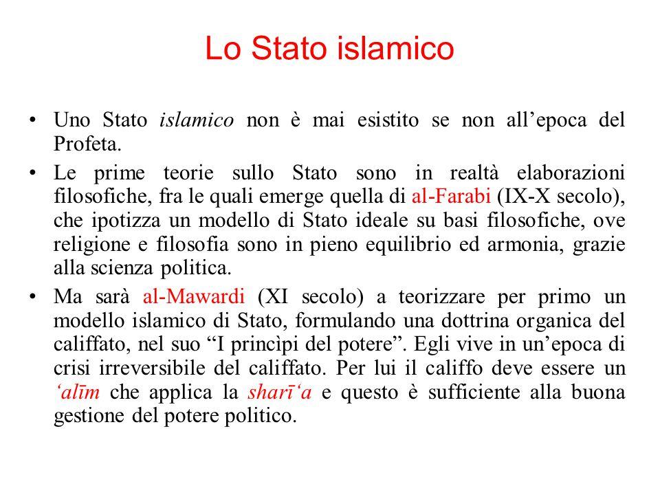 Lo Stato islamico Uno Stato islamico non è mai esistito se non all'epoca del Profeta. Le prime teorie sullo Stato sono in realtà elaborazioni filosofi
