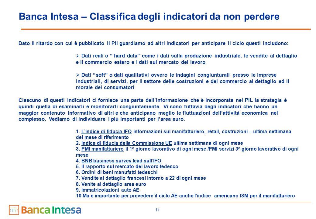11 Banca Intesa – Classifica degli indicatori da non perdere Dato il ritardo con cui è pubblicato il Pil guardiamo ad altri indicatori per anticipare