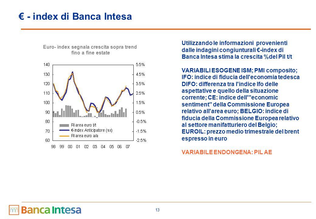 13 € - index di Banca Intesa Utilizzando le informazioni provenienti dalle indagini congiunturali €-index di Banca Intesa stima la crescita %del Pil t