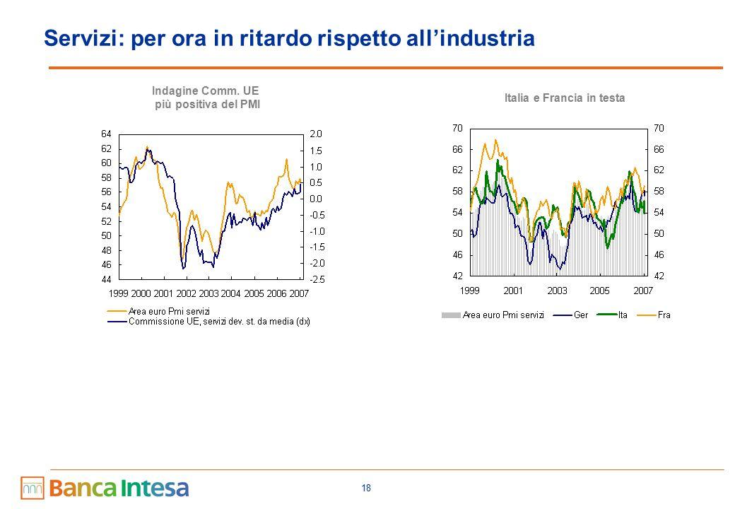 18 Servizi: per ora in ritardo rispetto all'industria Indagine Comm. UE più positiva del PMI Italia e Francia in testa