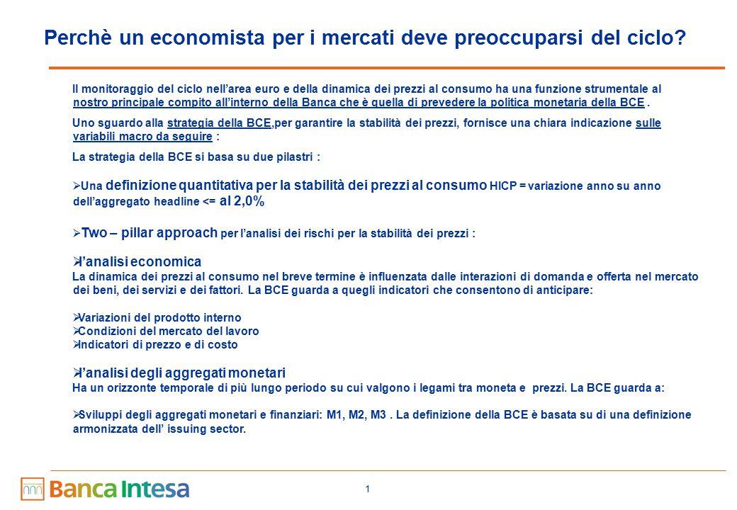 1 Perchè un economista per i mercati deve preoccuparsi del ciclo? Il monitoraggio del ciclo nell'area euro e della dinamica dei prezzi al consumo ha u