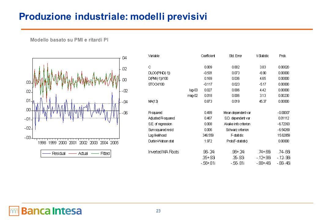 23 Produzione industriale: modelli previsivi Modello basato su PMI e ritardi PI