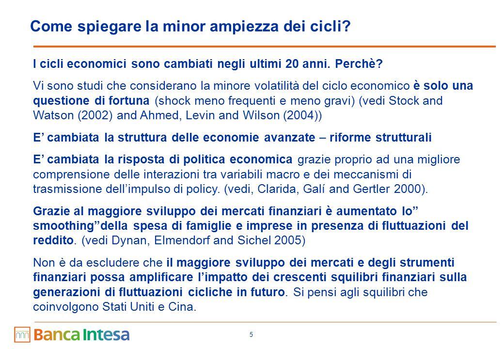 5 Come spiegare la minor ampiezza dei cicli? I cicli economici sono cambiati negli ultimi 20 anni. Perchè? Vi sono studi che considerano la minore vol