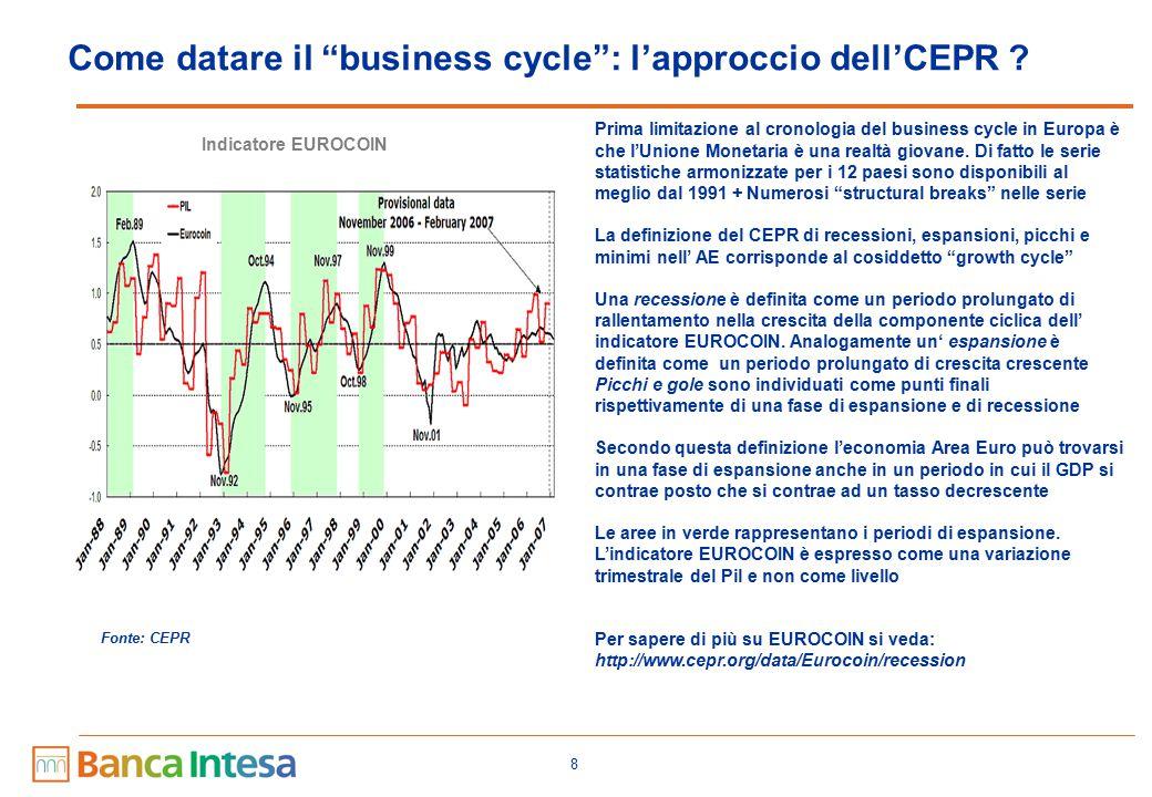 """8 Come datare il """"business cycle"""": l'approccio dell'CEPR ? Prima limitazione al cronologia del business cycle in Europa è che l'Unione Monetaria è una"""
