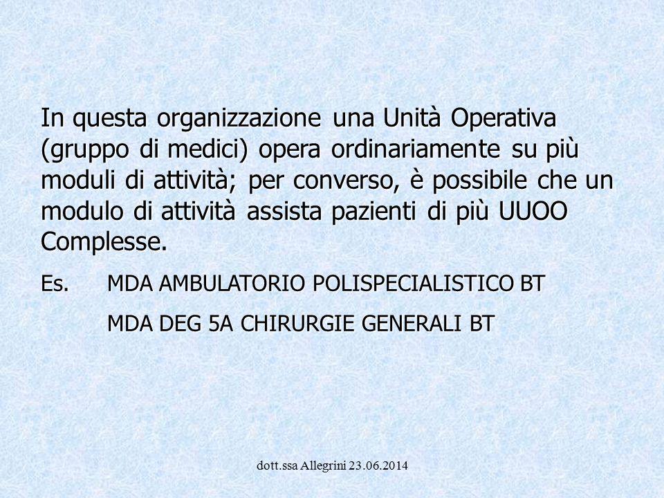 dott.ssa Allegrini 23.06.2014 In questa organizzazione una Unità Operativa (gruppo di medici) opera ordinariamente su più moduli di attività; per conv