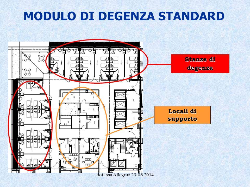 dott.ssa Allegrini 23.06.2014 MODULO DI DEGENZA STANDARD Stanze di degenza Locali di supporto