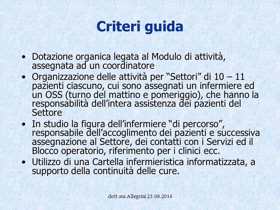 dott.ssa Allegrini 23.06.2014 Criteri guida Dotazione organica legata al Modulo di attività, assegnata ad un coordinatoreDotazione organica legata al