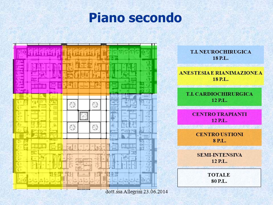 dott.ssa Allegrini 23.06.2014 Piano secondo T.I. NEUROCHIRUGICA 18 P.L. T.I. CARDIOCHIRURGICA 12 P.L. CENTRO USTIONI 8 P.L. SEMI-INTENSIVA 12 P.L. CEN