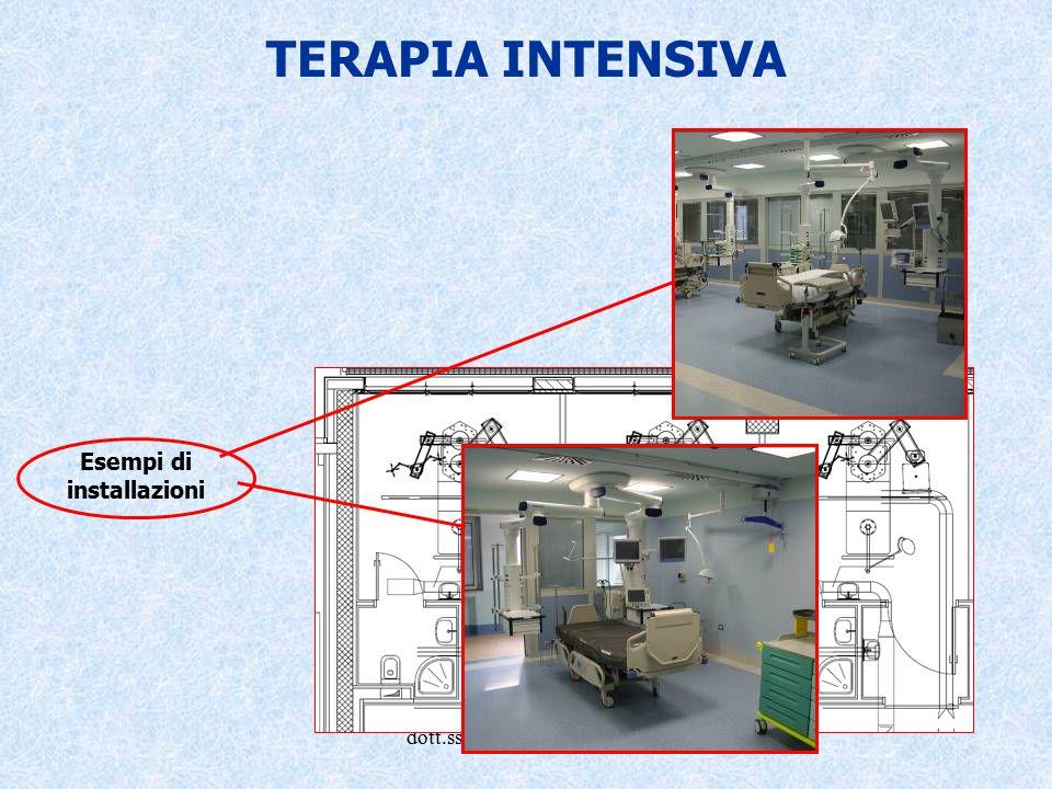 dott.ssa Allegrini 23.06.2014 Esempi di installazioni TERAPIA INTENSIVA
