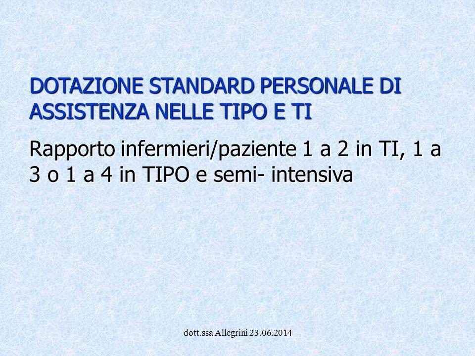 dott.ssa Allegrini 23.06.2014 DOTAZIONE STANDARD PERSONALE DI ASSISTENZA NELLE TIPO E TI Rapporto infermieri/paziente 1 a 2 in TI, 1 a 3 o 1 a 4 in TI
