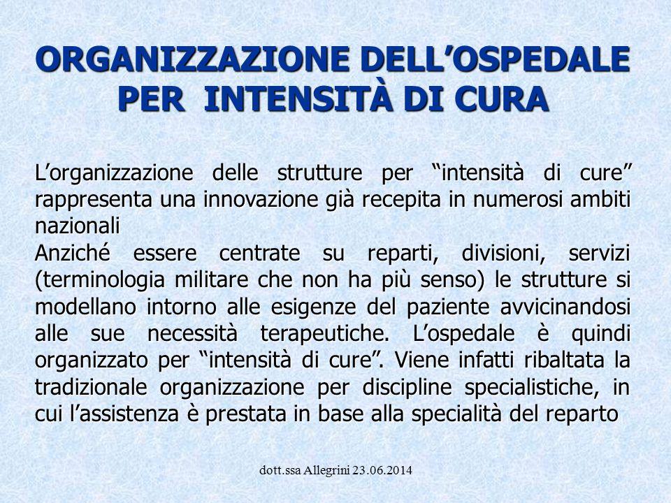 """dott.ssa Allegrini 23.06.2014 ORGANIZZAZIONE DELL'OSPEDALE PER INTENSITÀ DI CURA L'organizzazione delle strutture per """"intensità di cure"""" rappresenta"""