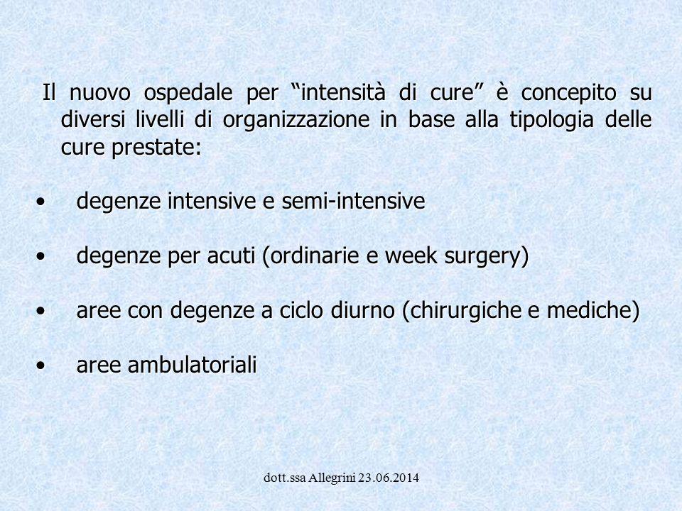 """dott.ssa Allegrini 23.06.2014 Il nuovo ospedale per """"intensità di cure"""" è concepito su diversi livelli di organizzazione in base alla tipologia delle"""