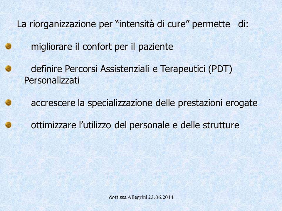 """dott.ssa Allegrini 23.06.2014 La riorganizzazione per """"intensità di cure"""" permette di: La riorganizzazione per """"intensità di cure"""" permette di: miglio"""