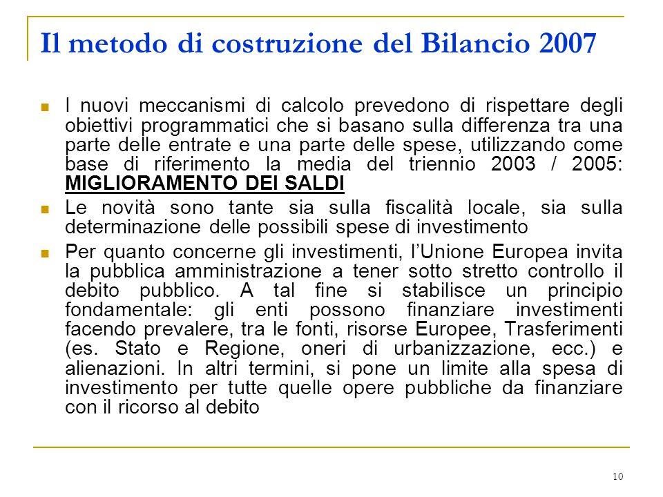 10 Il metodo di costruzione del Bilancio 2007 I nuovi meccanismi di calcolo prevedono di rispettare degli obiettivi programmatici che si basano sulla differenza tra una parte delle entrate e una parte delle spese, utilizzando come base di riferimento la media del triennio 2003 / 2005: MIGLIORAMENTO DEI SALDI Le novità sono tante sia sulla fiscalità locale, sia sulla determinazione delle possibili spese di investimento Per quanto concerne gli investimenti, l'Unione Europea invita la pubblica amministrazione a tener sotto stretto controllo il debito pubblico.