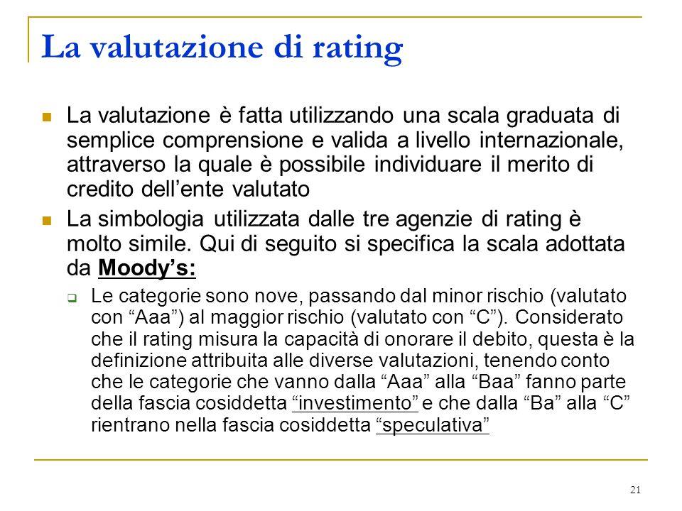 21 La valutazione di rating La valutazione è fatta utilizzando una scala graduata di semplice comprensione e valida a livello internazionale, attraverso la quale è possibile individuare il merito di credito dell'ente valutato La simbologia utilizzata dalle tre agenzie di rating è molto simile.