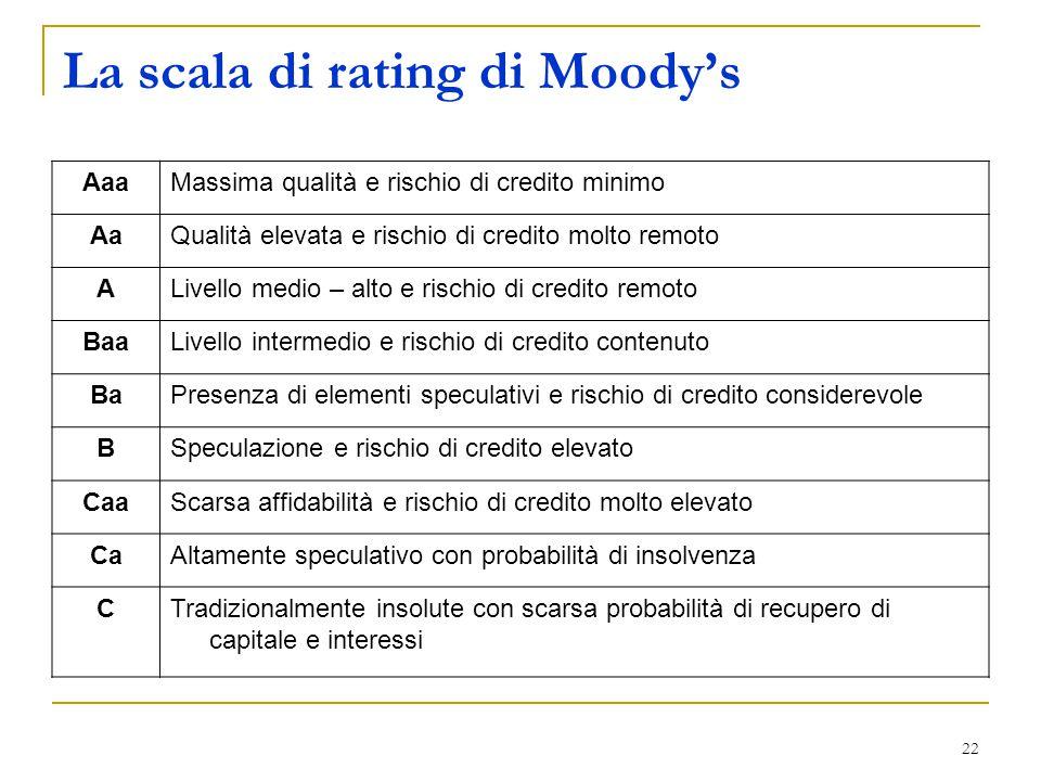 22 La scala di rating di Moody's AaaMassima qualità e rischio di credito minimo AaQualità elevata e rischio di credito molto remoto ALivello medio – a