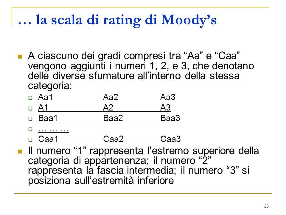23 … la scala di rating di Moody's A ciascuno dei gradi compresi tra Aa e Caa vengono aggiunti i numeri 1, 2, e 3, che denotano delle diverse sfumature all'interno della stessa categoria:  Aa1Aa2Aa3  A1A2A3  Baa1Baa2Baa3  … … …  Caa1Caa2Caa3 Il numero 1 rappresenta l'estremo superiore della categoria di appartenenza; il numero 2 rappresenta la fascia intermedia; il numero 3 si posiziona sull'estremità inferiore