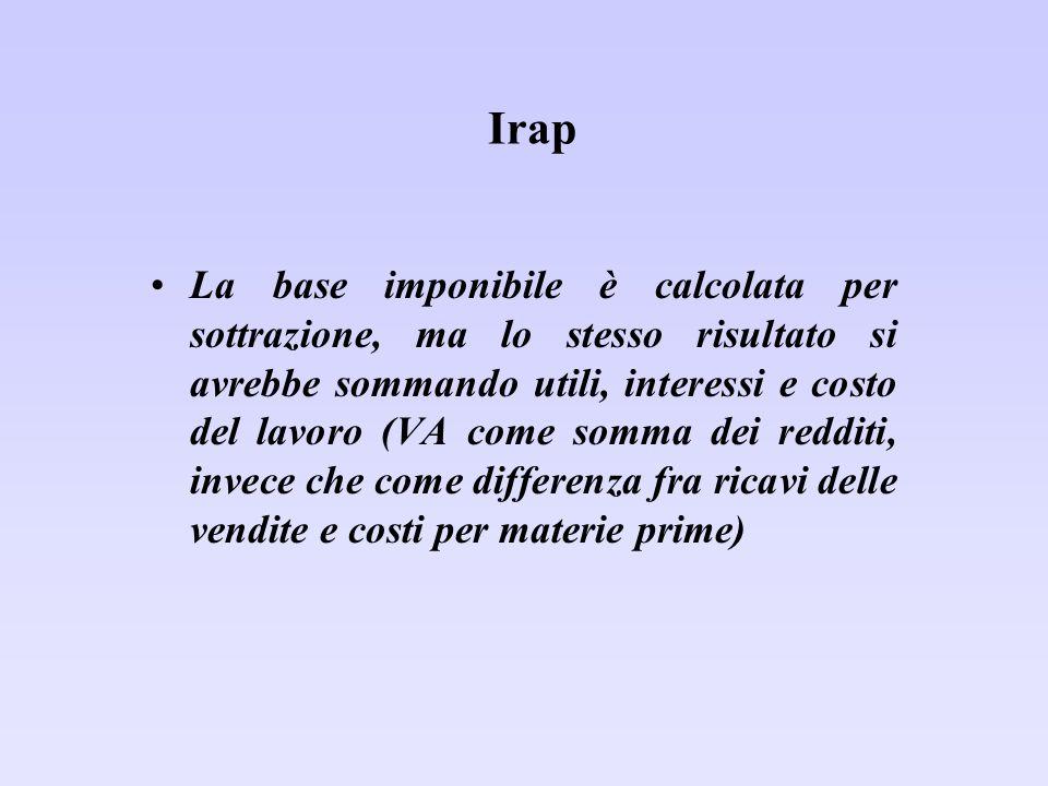 Irap La base imponibile è calcolata per sottrazione, ma lo stesso risultato si avrebbe sommando utili, interessi e costo del lavoro (VA come somma dei
